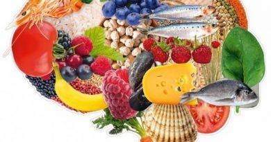 Importância da alimentação e desordens mentais